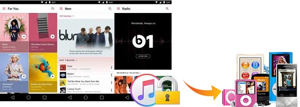 Listen to apple music on MP3 Player