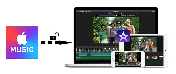 import apple music to iMovie