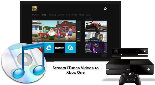 Simple Way to Stream iTunes Videos to Xbox One | M4VGear