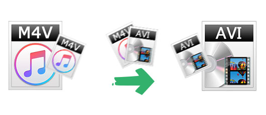 how to convert itunes m4v to avi on mac or windows m4vgear