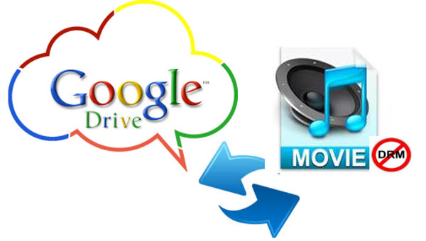 Sync iTunes Movies to Google Drive | M4VGear